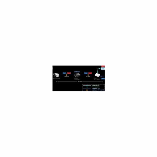 Planet POE-E201 PoE ethernet extender, IEEE802.3at, 26W, Gigabit