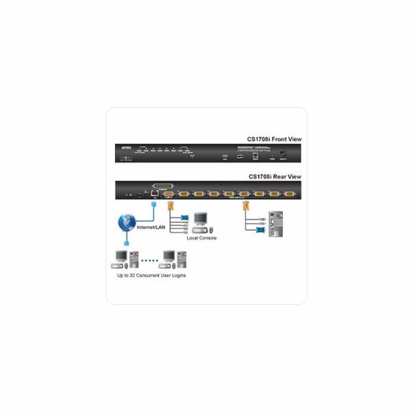 ATEN CS-1708i 8-portový KVM přepínač (PS/2 i USB) s přístupem přes IP