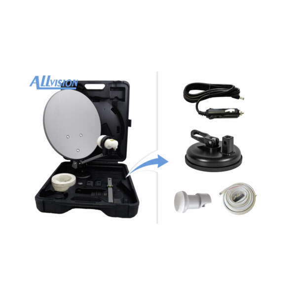 Allvision HD-Mobil-Basic Camping