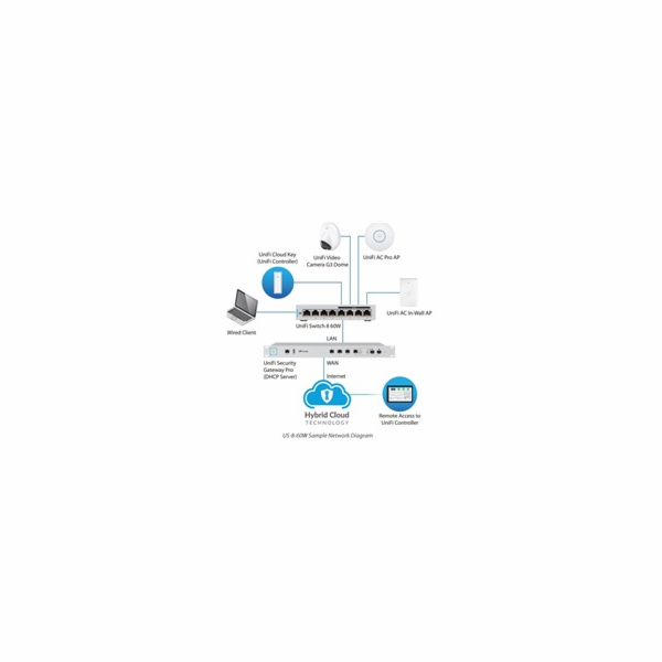 UBNT UniFi Switch US-8-60W [8xGigabit, 4xporty s PoE+ 60W 802.3af, non-blocking 8Gbps]