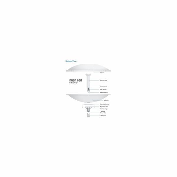 Venkovní jednotka Ubiquiti Networks PowerBeam 5 AC 5 GHz, 802.11a/n/ac, 27dBi, 500 mm