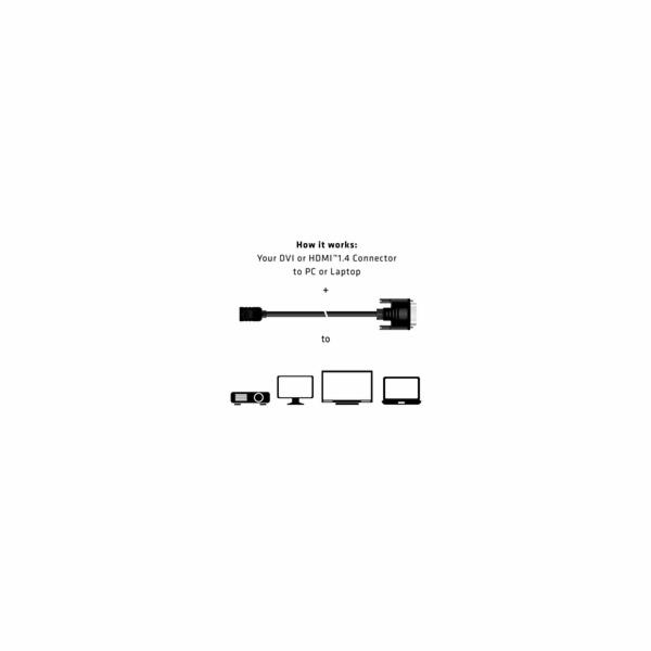 Club3D Kabel DVI-D na HDMI 1.4 obousměrný, (M/F), 2m