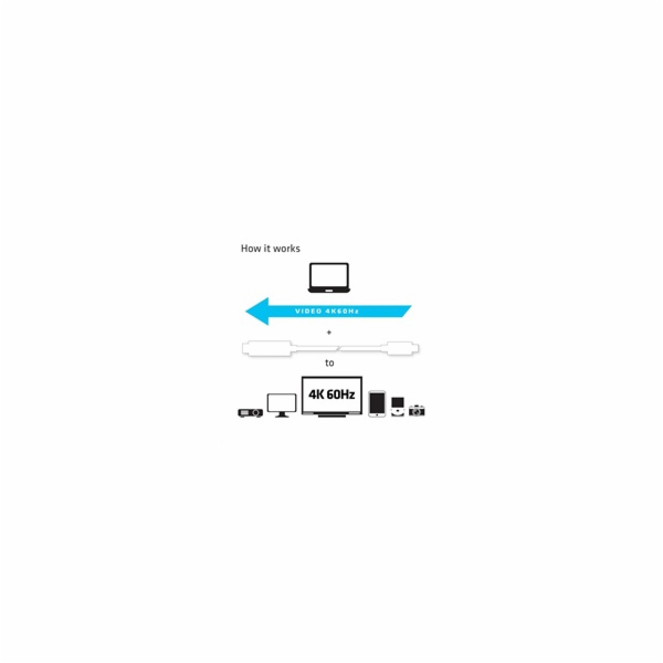 Club3D Kabel aktivní USB typ C na HDMI 2.0 4K60Hz UHD, 1,8m