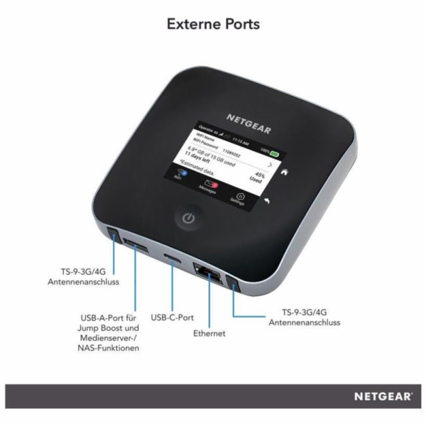 NETGEAR Nighthawk M2 Mobile Router, MR2100