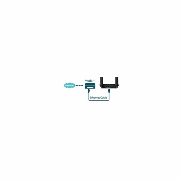 Modem TP-Link TL-MR100 LTE s WiFi routerem, 1x LAN, 1x WAN, 1x slot SIM, 300Mbps 2,4